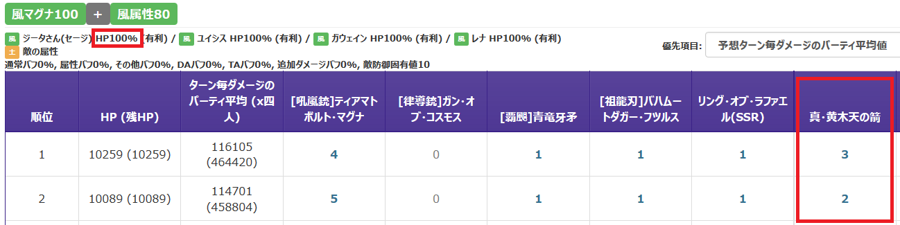ゼノサジ槍3本 HP100%