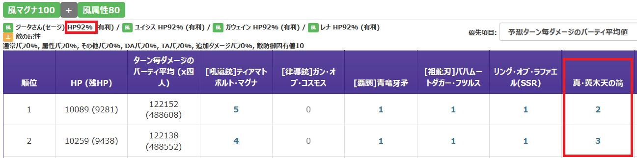 ゼノサジ槍3本 HP92%