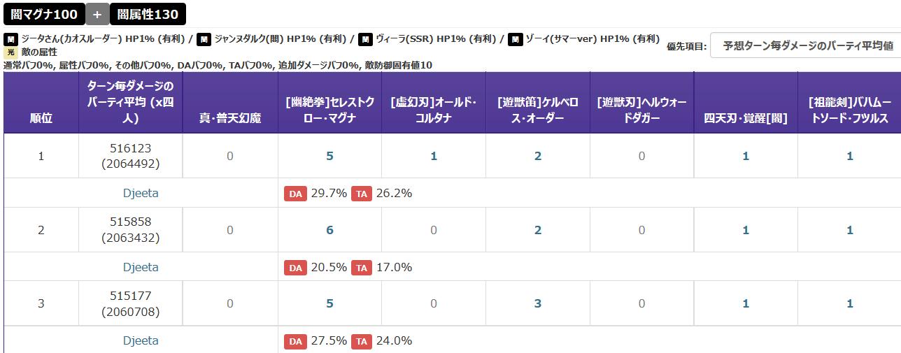 ケル銃・短剣 HP1%