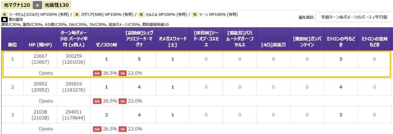 ゼノコロゥ剣 HP100%