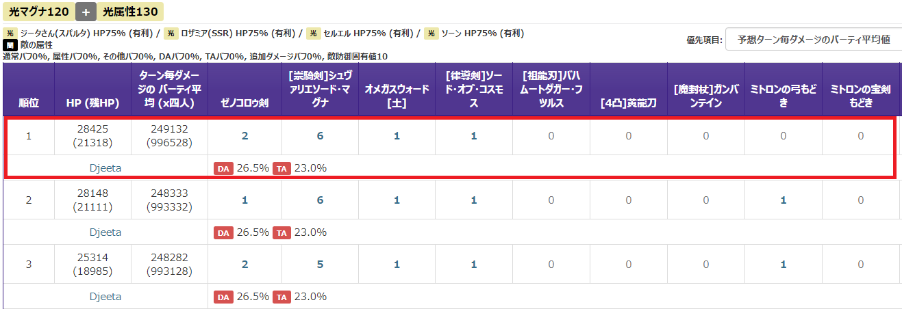 ゼノコロゥ剣 HP75%