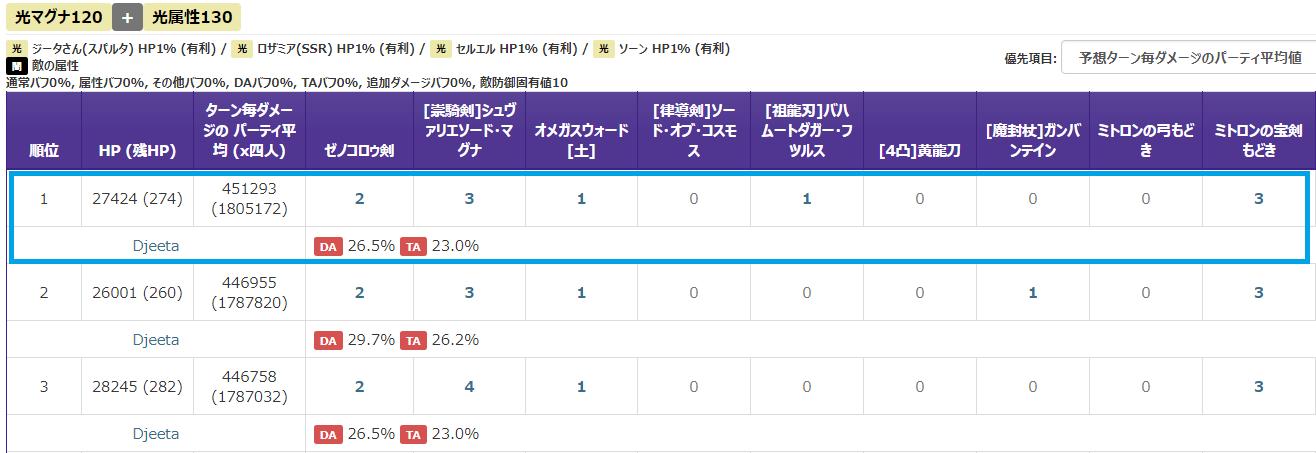 ゼノコロゥ剣 HP1%